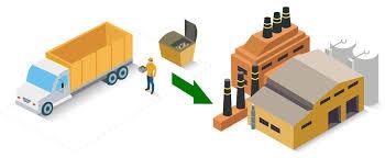 Residuos Industriales no Peligrosos